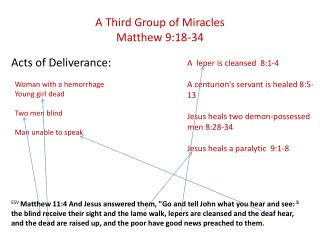 A Third Group of Miracles Matthew 9:18-34