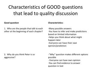 Characteristics of GOOD questions that lead to quality discussion