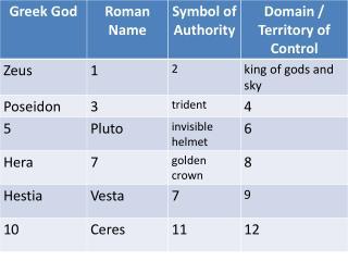 Greek name