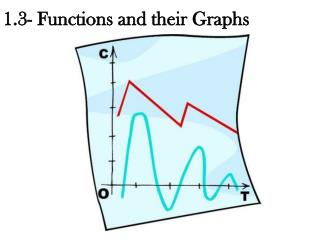 1.3- Functions and their Graphs
