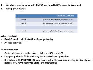 1.     Vocabulary pictures for all 14 NEW words in  Unit 2 / Keep in Notebook Set-up your paper: