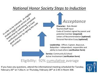 National Honor Society  Steps to Induction