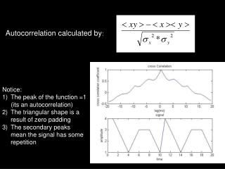 Notice: The peak of the function =1      (its an autocorrelation)