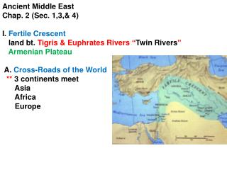 Ancient Middle East Chap. 2 (Sec. 1,3,& 4) I.  Fertile Crescent