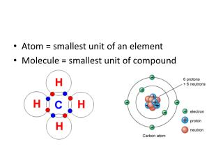 Atom = smallest unit of an element Molecule = smallest unit of compound