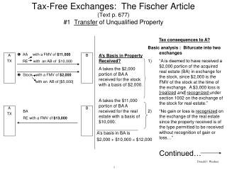 Tax-Free Exchanges:  The Fischer Article (Text p. 677) #1   Transfer  of Unqualified Property