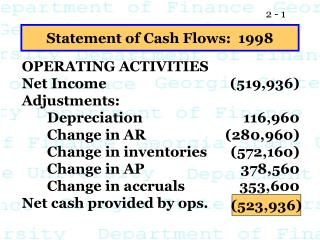 Statement of Cash Flows:  1998