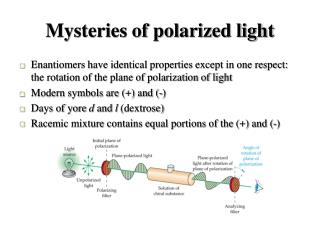 Mysteries of polarized light