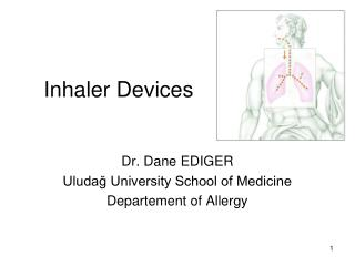 Inhaler Devices