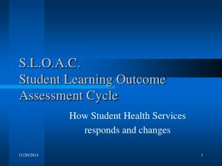 S.L.O.A.C. Student Learning Outcome Assessment Cycle