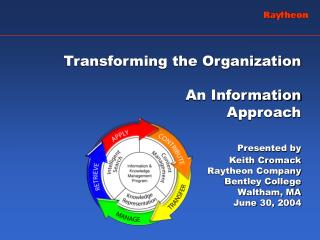 Transforming the Organization Thought for the Day