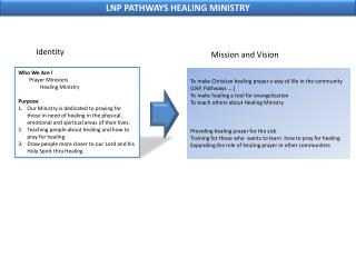 To make Christian healing prayer a way of life in the community (LNP, Pathways ….)