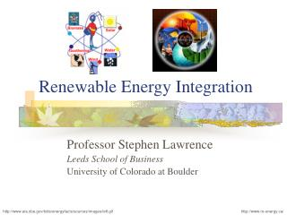 Renewable Energy Integration