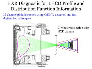 HXR Diagnostic for LHCD Profile and Distribution Function Information