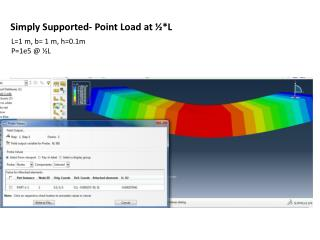 Simply Supported- Point Load at ½*L