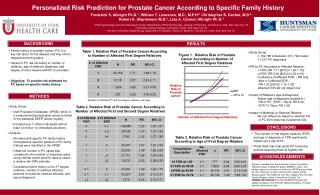Personalized Risk Prediction for Prostate Cancer According to Specific Family History