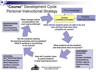 """Course"" Development Cycle Personal Instructional Strategy"