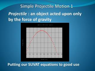 Simple Projectile Motion 1