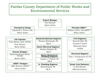 Fairfax County Department of Public Works and Environmental Services