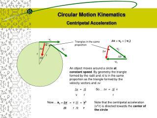 Circular Motion Kinematics Centripetal Acceleration