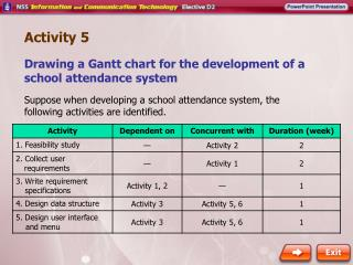 Drawing a Gantt chart for the development of a school attendance system