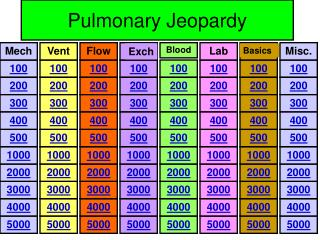 Pulmonary Jeopardy