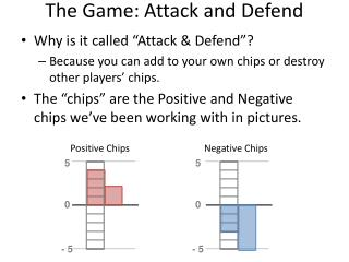 The Game: Attack and Defend