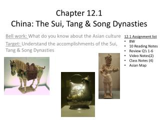 Chapter 12.1 China: The Sui, Tang & Song Dynasties