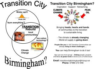 Transition City Birmingham? Inspiration ∙ Support ∙ Networking