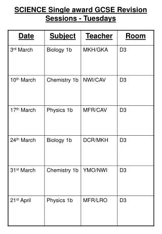 SCIENCE Single award GCSE Revision Sessions - Tuesdays