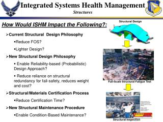 Integrated Systems Health Management Structures