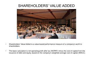 SHAREHOLDERS' VALUE ADDED