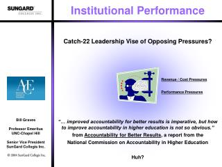 Institutional Performance