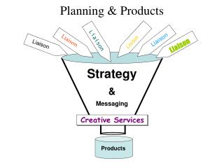 Planning & Products