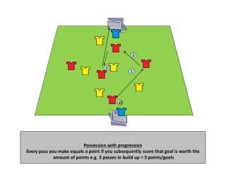 Possession with progression