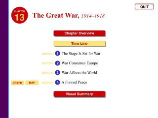 The Great War ,  1914–1918