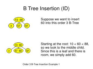 B Tree Insertion (ID) 