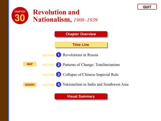 Revolution and  Nationalism ,  1900–1939