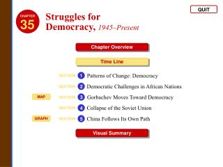 Struggles for  Democracy ,  1945–Present