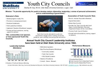 Youth City Councils