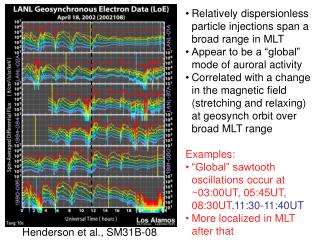 Relatively dispersionless 	particle injections span a broad range in MLT