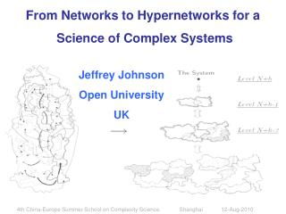 From Networks to Hypernetworks for a  Science of Complex Systems