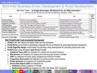 SOA RAD Business Driven Development & Portal Development