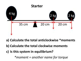 Calculate the total anticlockwise *moments  Calculate the total clockwise moments