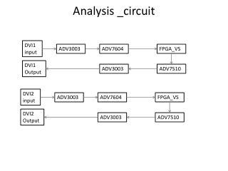 Analysis _circuit