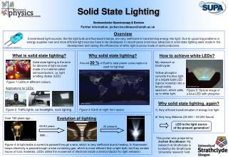 Solid State Lighting Semiconductor Spectroscopy & Devices