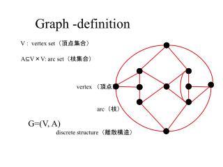 Graph -definition
