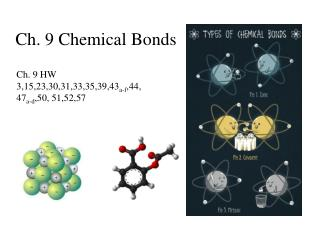 Ch. 9 Chemical Bonds
