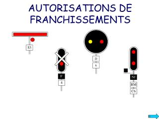 AUTORISATIONS DE FRANCHISSEMENTS