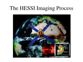 The HESSI Imaging Process